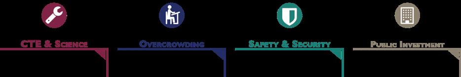 Four bond elements